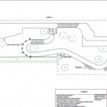 Progettazione aiuole Milano
