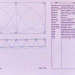 Progettazione impianti di irrigazione Milano