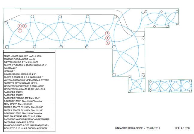 progettazione impianti di irrigazione a milano e provincia ... - Progettare Irrigazione Giardino